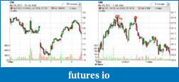 Day Trading Stocks with Discretion-20120309cmi03.png