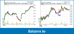 Day Trading Stocks with Discretion-20120309m02.png