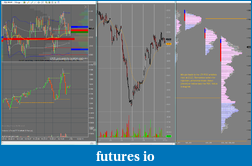 FESX Trading Journal Using GOM Indicators-pre_market_for_12032012.png