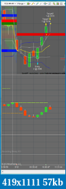 FESX Trading Journal Using GOM Indicators-20120312.png