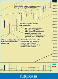 Two Line Trading-2lt-vsa.jpg
