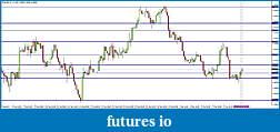 Ward's EUR/USD spot fx journal-12-htf.jpg