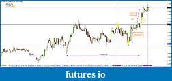 Ward's EUR/USD spot fx journal-12-ttf.jpg