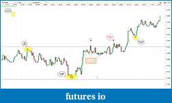 Ward's EUR/USD spot fx journal-12-ltf-oanda.jpg