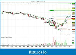 This is good advise, so I will follow it...-cl-04-12-5-min-how-high-12_03_2012.jpg
