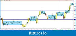 Ward's EUR/USD spot fx journal-12-trend.jpg