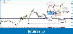Ward's EUR/USD spot fx journal-12ttf.jpg