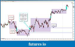 Ward's EUR/USD spot fx journal-market_structure_wt_wrb.jpg
