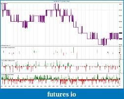 Buy@Ask - Buy@Bid !!!-es-09-09-7_10_2009-1-tick-.jpg