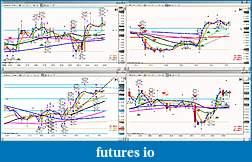 Ctrl-Alt-Del Reboot Trading Journal-3_12_12-charts.jpg