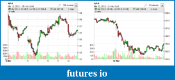 Day Trading Stocks with Discretion-20120312apa01.png