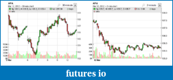 Day Trading Stocks with Discretion-20120312apa02.png