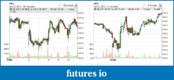 Day Trading Stocks with Discretion-20120312vcf01.png