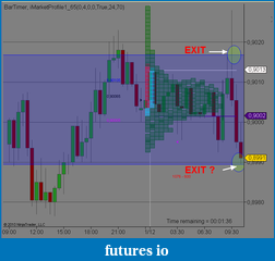 Market Profile One-Time Framing Technique-big-gbp-120110.png