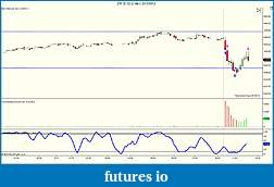 PowerBroker's journal-zw-05-12-5-min-3_13_2012.jpg