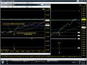 Beginning of my public journal-applying-55ema-my-trading.bmp