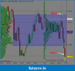 Market Profile One-Time Framing Technique-big-gbp-120110-bis.png