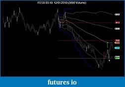 Market Profile One-Time Framing Technique-fesx-03-10-12_01_2010-3000-volume-.jpg