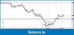 Ward's EUR/USD spot fx journal-13-ttf.jpg