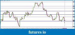 Ward's EUR/USD spot fx journal-13-htf.jpg