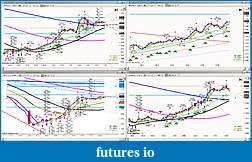 Ctrl-Alt-Del Reboot Trading Journal-3_13_12-charts.jpg