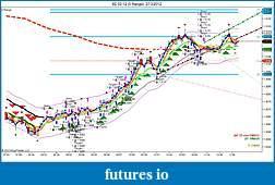 Ctrl-Alt-Del Reboot Trading Journal-6e-03-12-5-range-3_13_2012.jpg