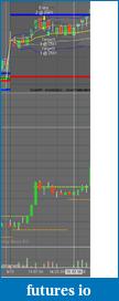 FESX Trading Journal Using GOM Indicators-20120313.png
