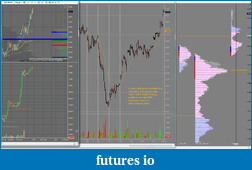 FESX Trading Journal Using GOM Indicators-pre_market_for_14032012.png