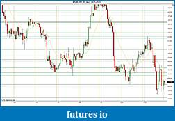 Trading spot fx euro using price action-2012-03-13-sr.jpg