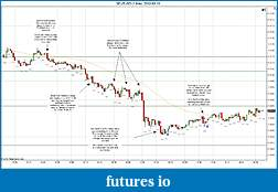 Trading spot fx euro using price action-2012-03-13-trades-.jpg