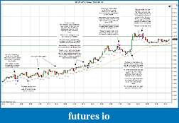 Trading spot fx euro using price action-2012-03-13-trades-b.jpg
