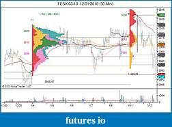 Market Profile One-Time Framing Technique-fesx-03-10-12_01_2010-30-min-.jpg