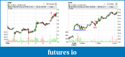 Day Trading Stocks with Discretion-20120313whr01.png