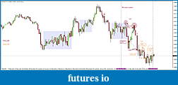 Ward's EUR/USD spot fx journal-14-ttf.jpg