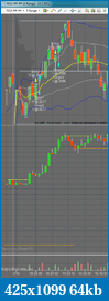 FESX Trading Journal Using GOM Indicators-20120314.png