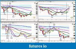 Ctrl-Alt-Del Reboot Trading Journal-3_14_12-charts.jpg