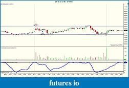 PowerBroker's journal-zw-05-12-5-min-3_14_2012.jpg