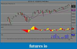 Price & Volume Trading Journal-es-03-10-1_12_2010-1440-min-600.jpg