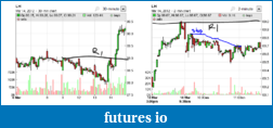 Day Trading Stocks with Discretion-20120314lh01.png
