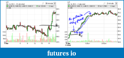 Day Trading Stocks with Discretion-20120314lh02.png
