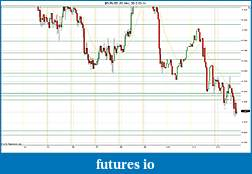 Trading spot fx euro using price action-2012-03-14-sr.jpg