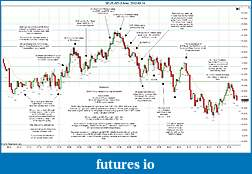 Trading spot fx euro using price action-2012-03-14-market-structure.jpg