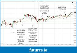 Trading spot fx euro using price action-2012-03-14-trades-.jpg