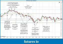 Trading spot fx euro using price action-2012-03-14-trades-b.jpg