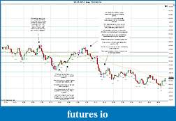 Trading spot fx euro using price action-2012-03-14-trades-c.jpg