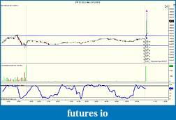 PowerBroker's journal-zw-05-12-5-min-3_15_2012.jpg