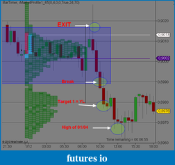 Market Profile One-Time Framing Technique-big-gbp-120110-ter.png