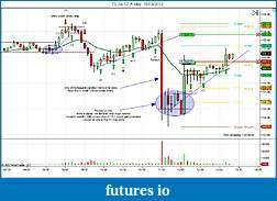 This is good advise, so I will follow it...-cl-04-12-5-min-last-trade-15_03_2012.jpg