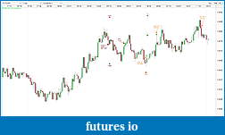 Ward's EUR/USD spot fx journal-15-ltf-oanda.jpg