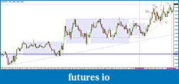 Ward's EUR/USD spot fx journal-15-ttf.jpg